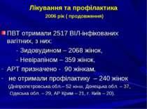 Лікування та профілактика 2006 рік ( продовження) ПВТ отримали 2517 ВІЛ-інфік...