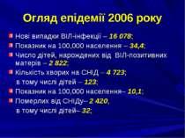 Огляд епідемії 2006 року Нові випадки ВІЛ-інфекції – 16 078; Показник на 100,...