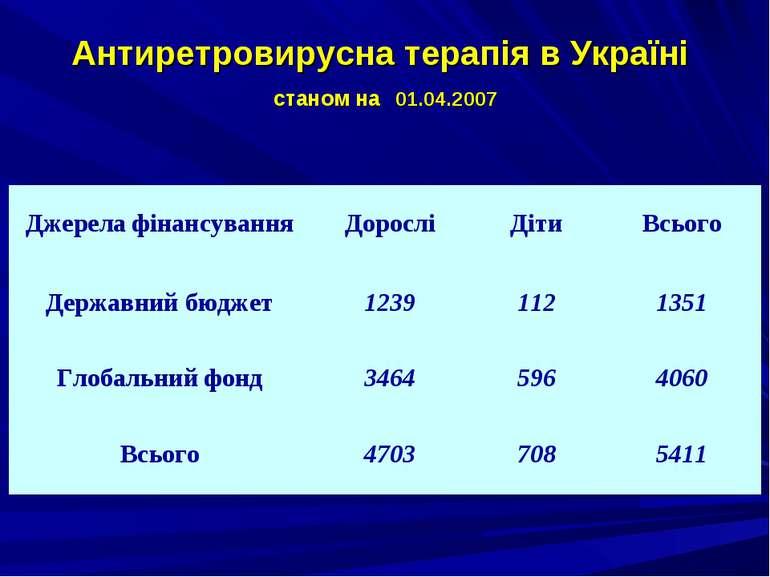 Антиретровирусна терапія в Україні станом на 01.04.2007
