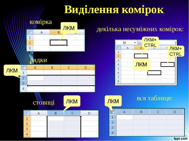 Виділення комірок комірка: декілька несуміжних комірок: вся таблиця: ЛКМ рядк...