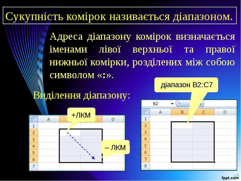 Адреса діапазону комірок визначається іменами лівої верхньої та правої нижньо...