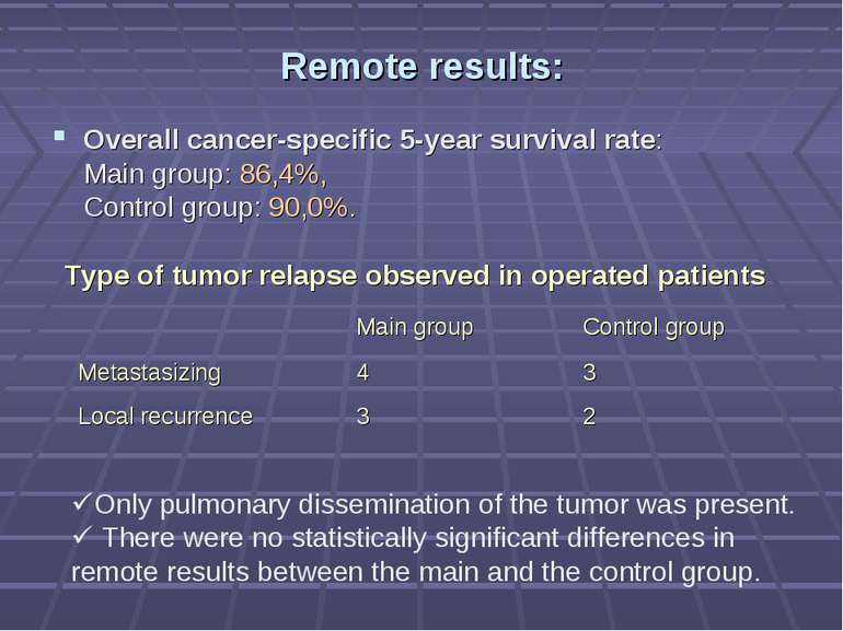 Remote results: Overall cancer-specific 5-year survival rate: Main group: 86,...