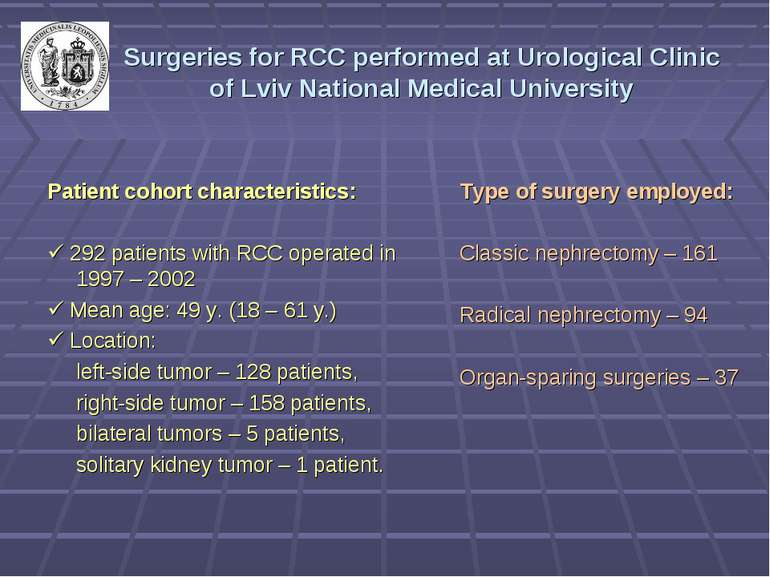 Surgeries for RCC performed at Urological Clinic of Lviv National Medical Uni...