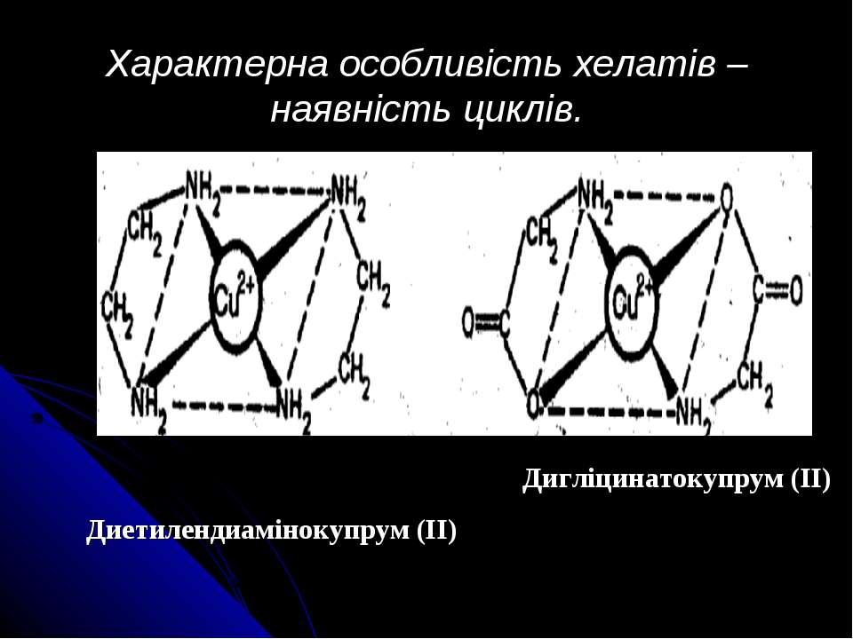 Характерна особливість хелатів – наявність циклів. Диетилендиамінокупрум (ІІ)...
