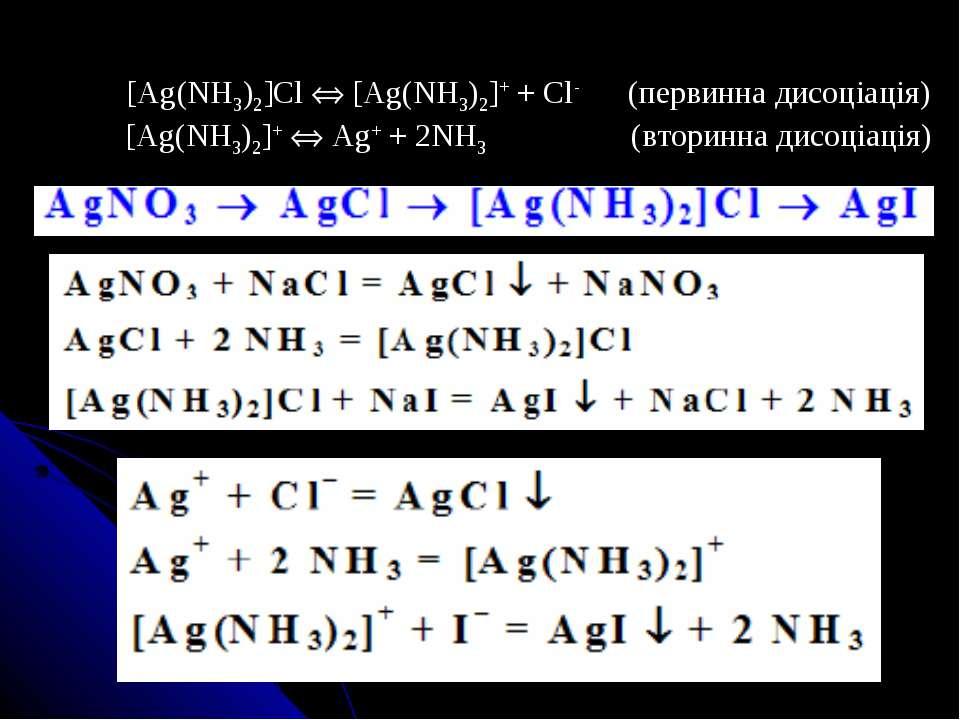 [Ag(NH3)2]Cl [Ag(NH3)2]+ + Cl- (первинна дисоціація) [Ag(NH3)2]+ Ag+ + 2NH3 (...