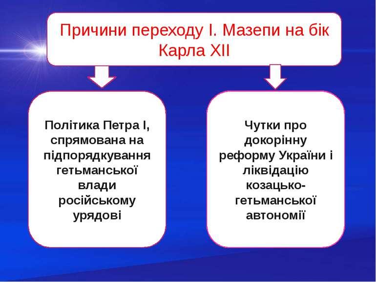 Чутки про докорінну реформу України і ліквідацію козацько-гетьманської автоно...