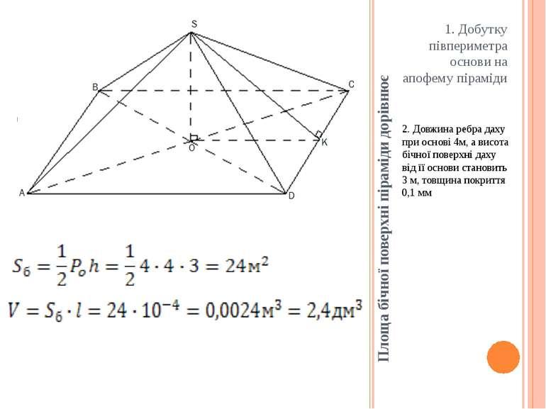 Площа бічної поверхні піраміди дорівнює 1. Добутку півпериметра основи на апо...