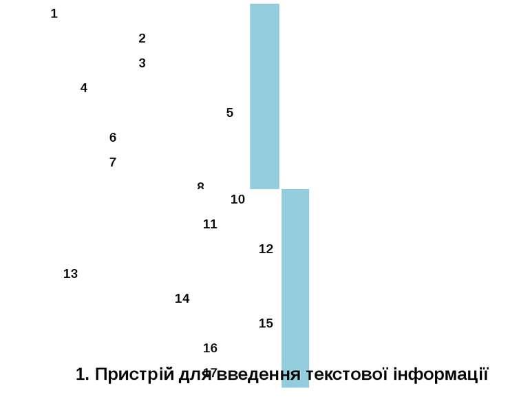 1. Пристрій для введення текстової інформації 1 2 3 4 5 6 7 8 9 10 11 12 13 1...