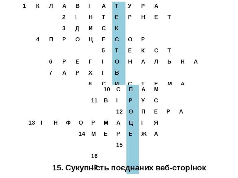 15. Сукупність поєднаних веб-сторінок 1 К Л А В І А Т У Р А 2 І Н Т Е Р Н Е Т...
