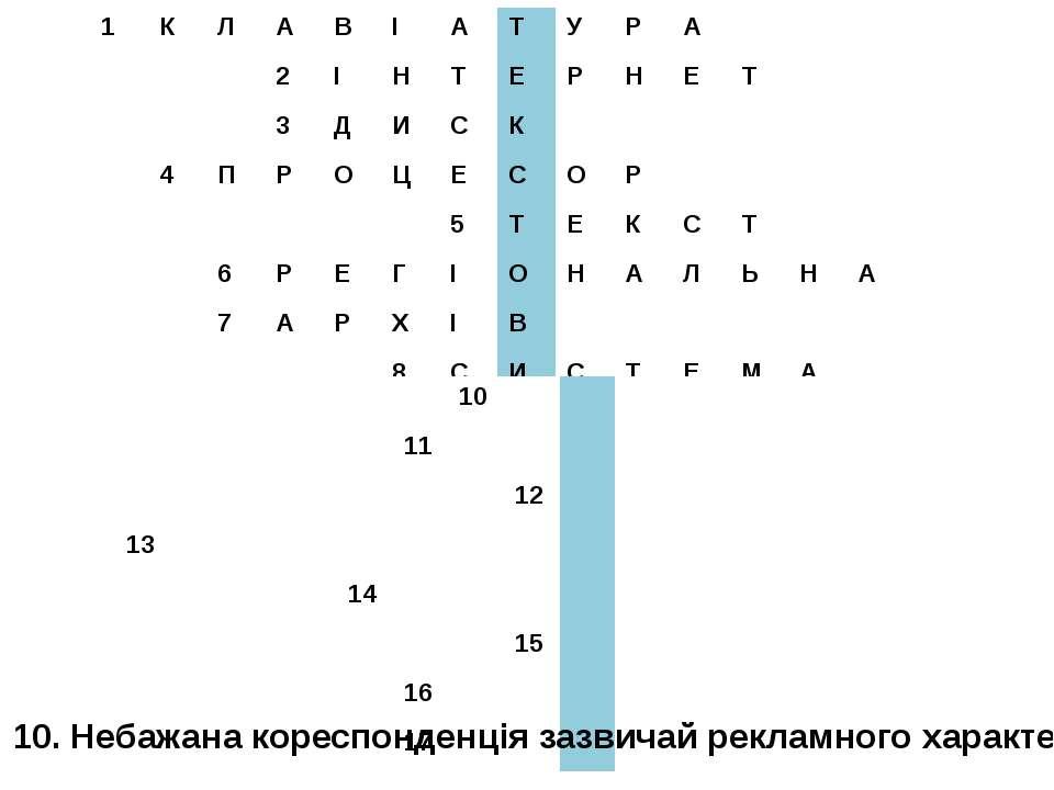 10. Небажана кореспонденція зазвичай рекламного характеру 1 К Л А В І А Т У Р...