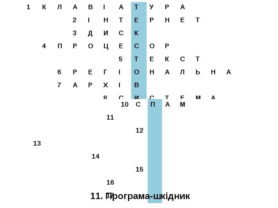 11. Програма-шкідник 1 К Л А В І А Т У Р А 2 І Н Т Е Р Н Е Т 3 Д И С К 4 П Р ...