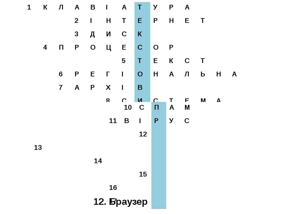 12. Браузер 1 К Л А В І А Т У Р А 2 І Н Т Е Р Н Е Т 3 Д И С К 4 П Р О Ц Е С О...