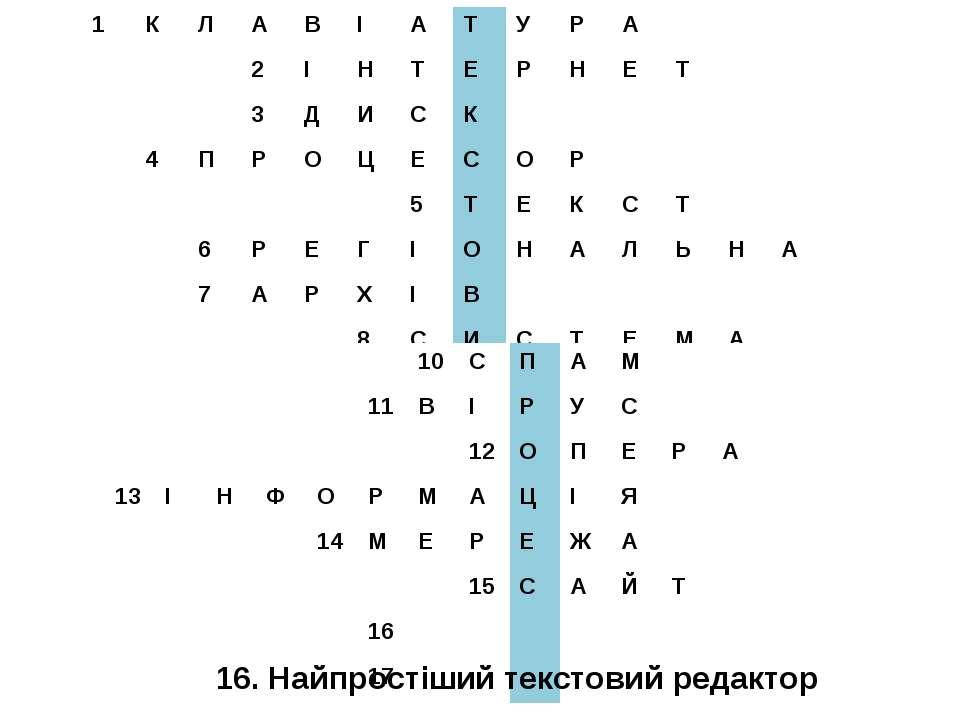 16. Найпростіший текстовий редактор 1 К Л А В І А Т У Р А 2 І Н Т Е Р Н Е Т 3...