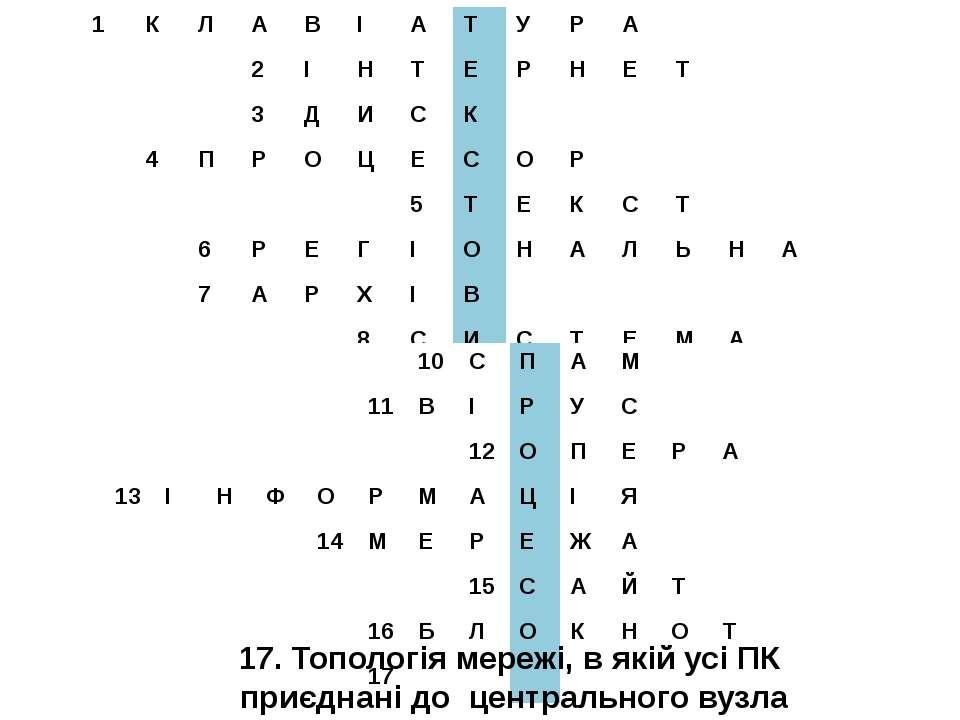 17. Топологія мережі, в якій усі ПК приєднані до центрального вузла 1 К Л А В...