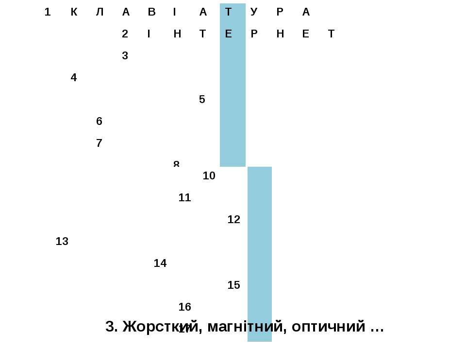 3. Жорсткий, магнітний, оптичний … 1 К Л А В І А Т У Р А 2 І Н Т Е Р Н Е Т 3 ...