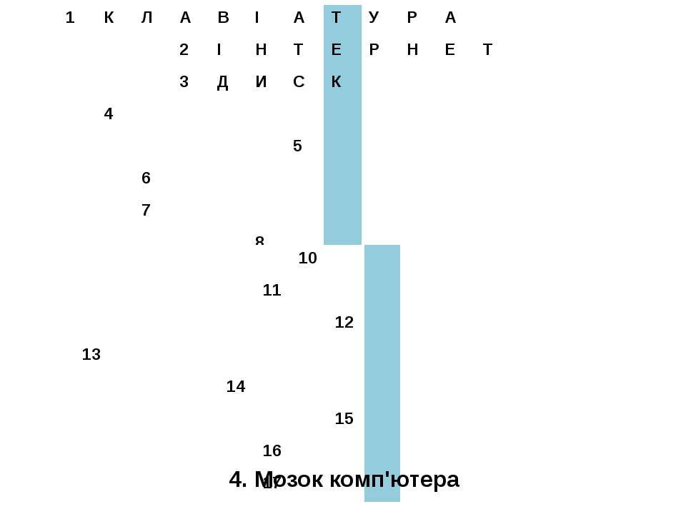4. Мозок комп'ютера 1 К Л А В І А Т У Р А 2 І Н Т Е Р Н Е Т 3 Д И С К 4 5 6 7...