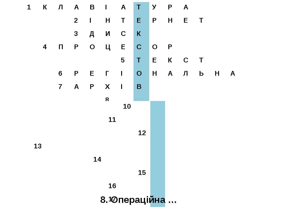 8. Операційна … 1 К Л А В І А Т У Р А 2 І Н Т Е Р Н Е Т 3 Д И С К 4 П Р О Ц Е...