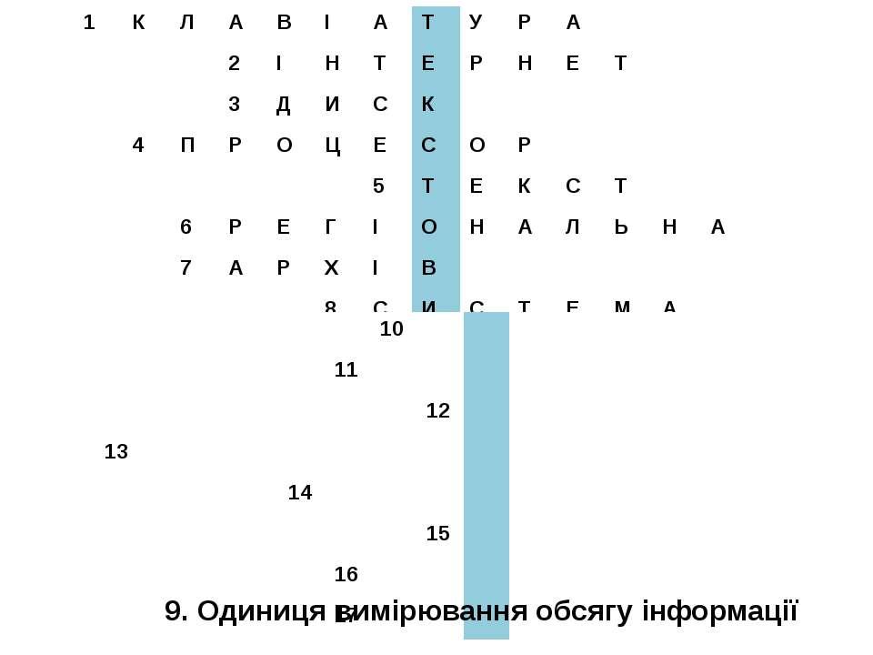 9. Одиниця вимірювання обсягу інформації 1 К Л А В І А Т У Р А 2 І Н Т Е Р Н ...