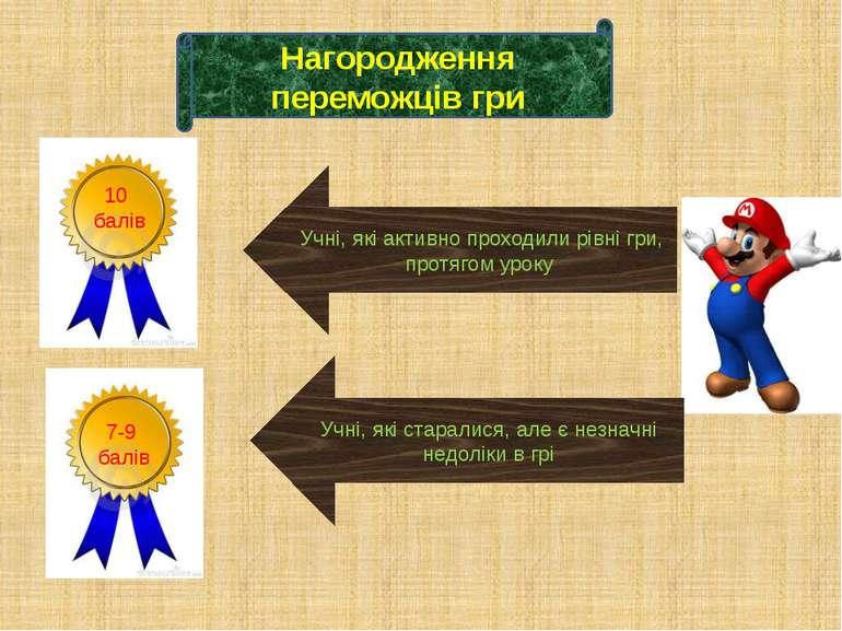 Нагородження переможців гри 10 балів 7-9 балів Учні, які активно проходили рі...