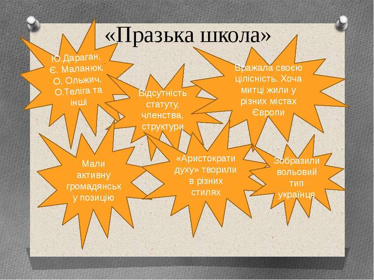 «Празька школа» Ю.Дараган, Є. Маланюк, О. Ольжич, О.Теліга та інші Відсутніст...