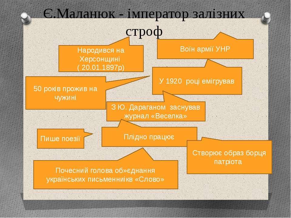 Є.Маланюк - імператор залізних строф Народився на Херсонщині ( 20.01.1897р) В...
