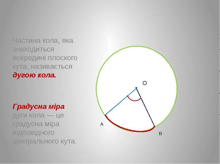 А В Частина кола, яка знаходиться всередині плоского кута, називається дугою ...