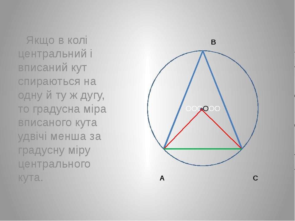 В А С Якщо в колі центральний і вписаний кут спираються на одну й ту ж дугу, ...