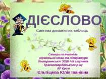 ДІЄСЛОВО Система динамічних таблиць Створила вчитель української мови та літе...