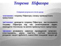 Очікувані результати після уроку знатимемо: теорему Піфагора; ознаку прямокут...