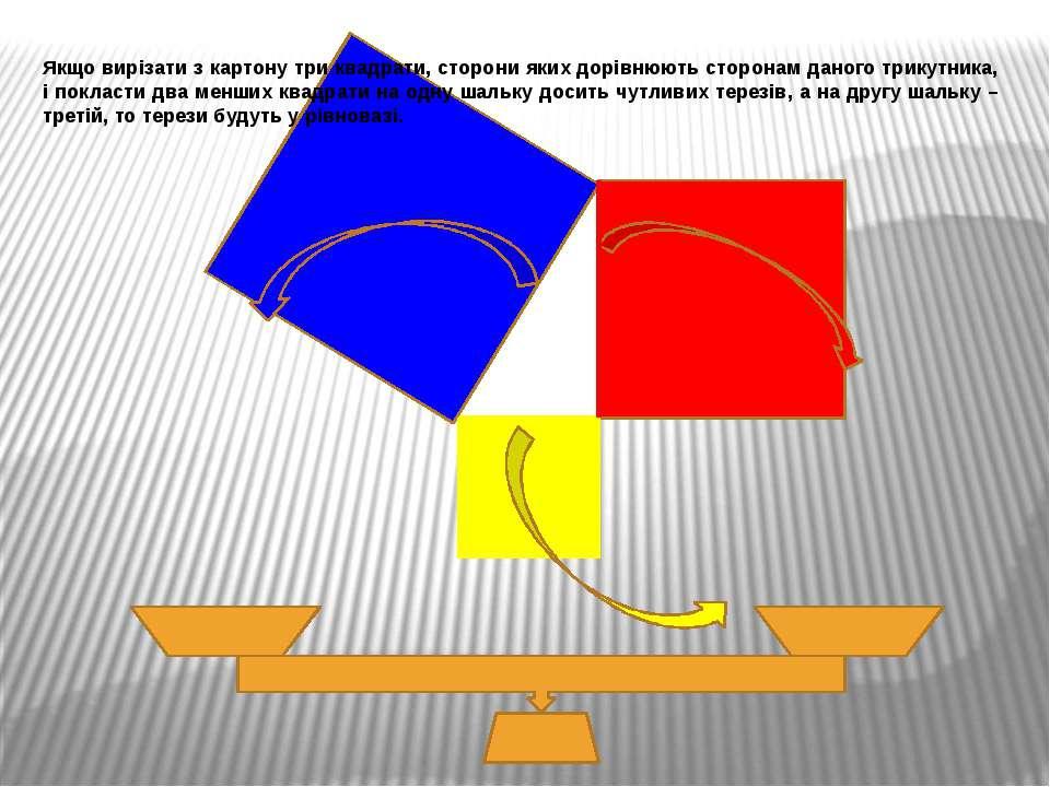 Якщо вирізати з картону три квадрати, сторони яких дорівнюють сторонам даного...