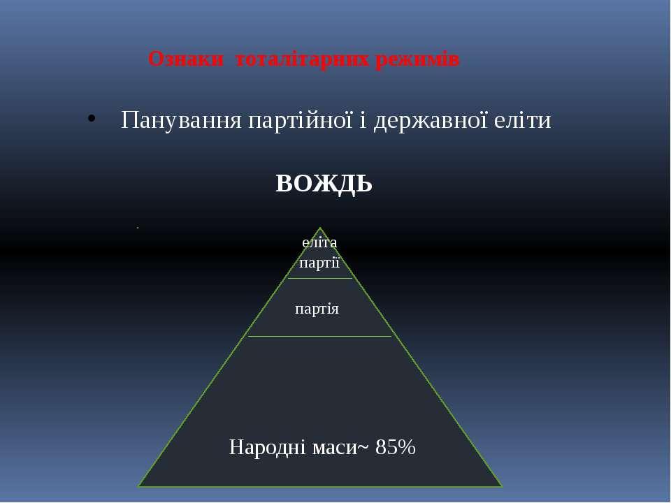 Ознаки тоталітарних режимів Панування партійної і державної еліти ВОЖДЬ еліта...