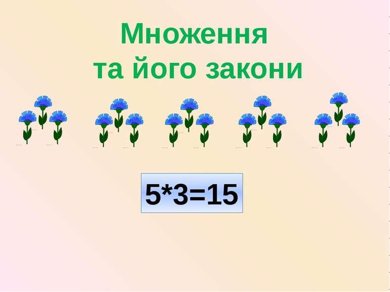 5*3=15 Множення та його закони