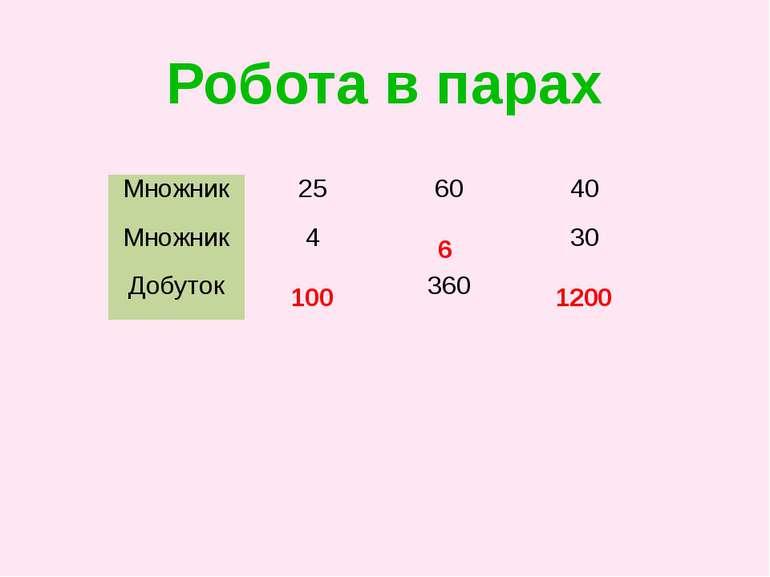 Робота в парах 100 6 1200 Множник 25 60 40 Множник 4 30 Добуток 360