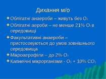 Дихання м/о Облігатні анаероби – живуть без О2 Облігатні аероби – не менше 21...