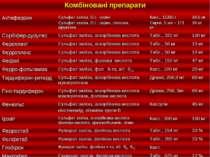 Комбіновані препарати Актиферрин Сульфат заліза, D,L- серин Сульфат заліза, D...
