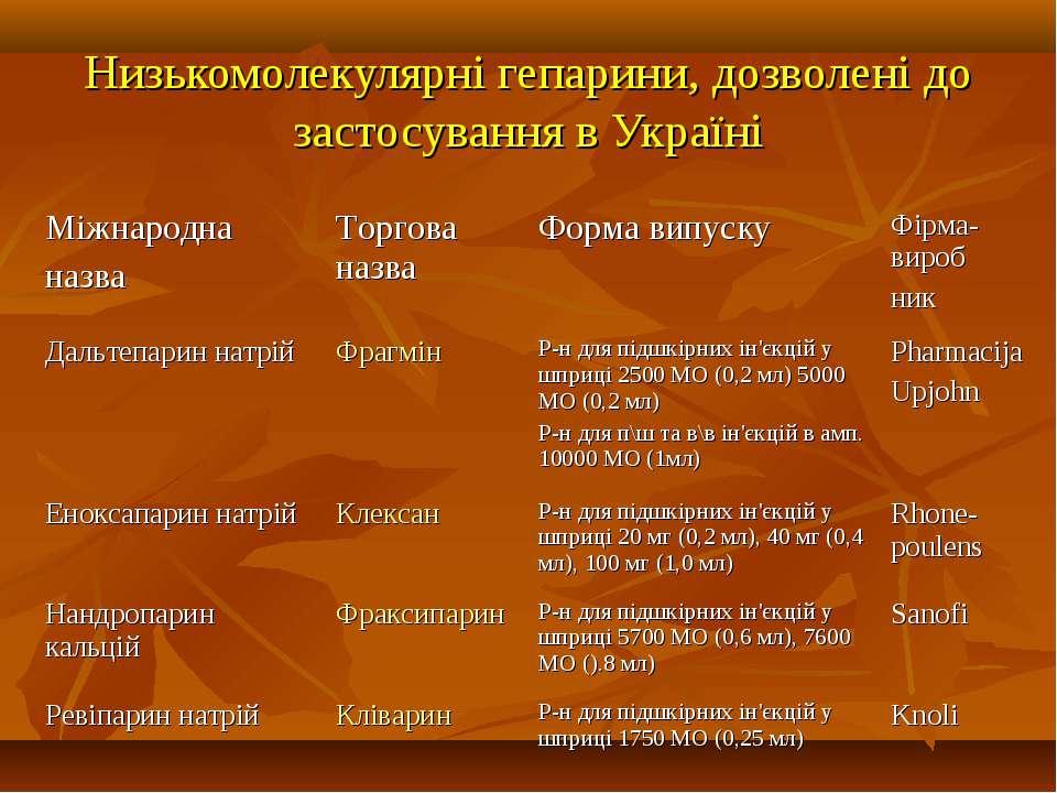 Низькомолекулярні гепарини, дозволені до застосування в Україні Міжнародна на...