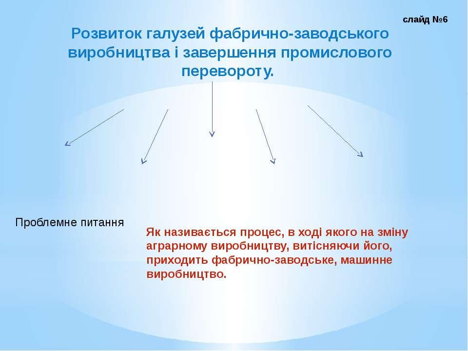 Розвиток галузей фабрично-заводського виробництва і завершення промислового п...