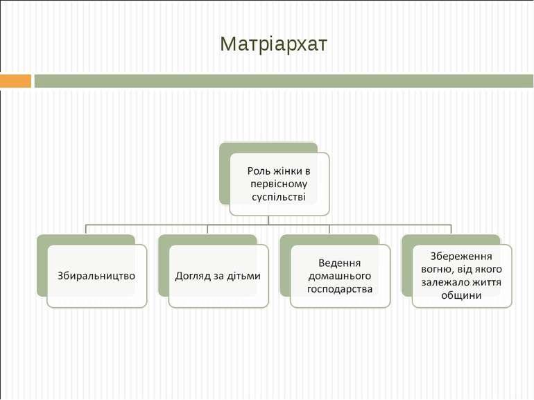 Матріархат