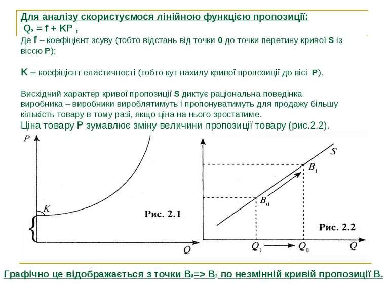 Графічно це відображається з точки В0=> В1 по незмінній кривій пропозиції В. ...