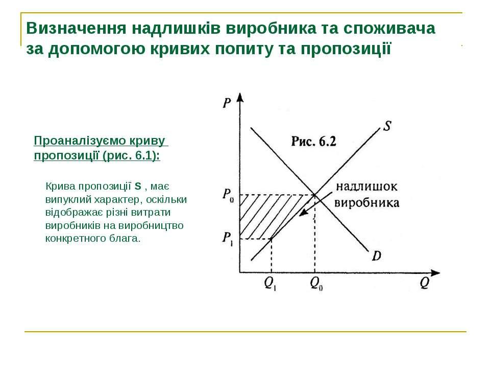 Проаналізуємо криву пропозиції (рис. 6.1): Визначення надлишків виробника та ...