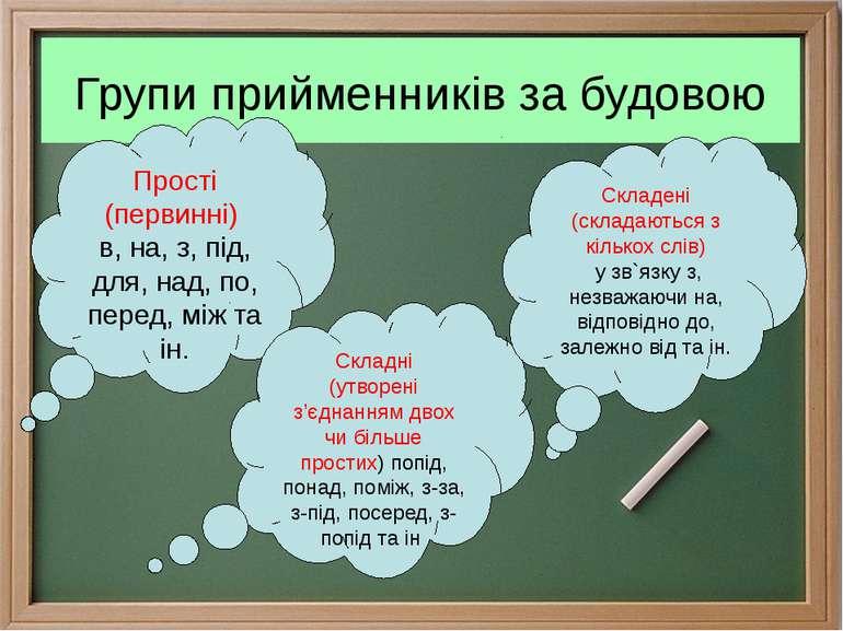 Групи прийменників за будовою Прості (первинні) в, на, з, під, для, над, по, ...