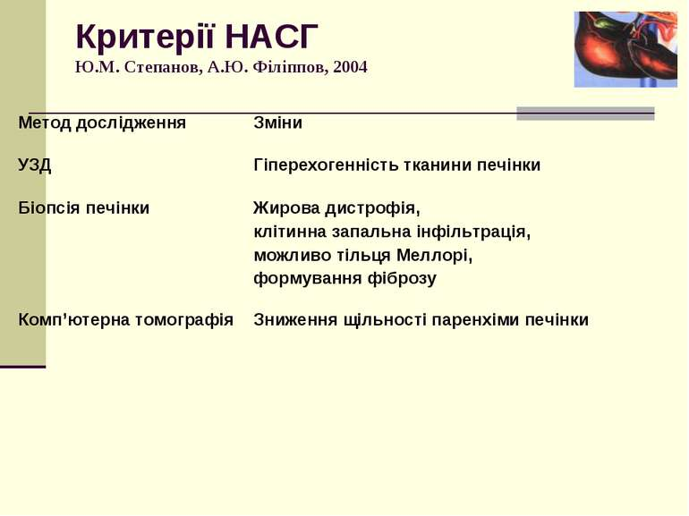 Критерії НАСГ Ю.М. Степанов, А.Ю. Філіппов, 2004