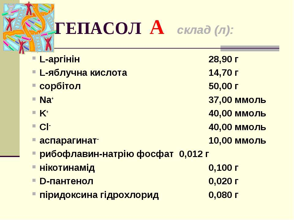ГЕПАСОЛ А склад (л): L-аргінін 28,90 г L-яблучна кислота 14,70 г сорбітол 50,...