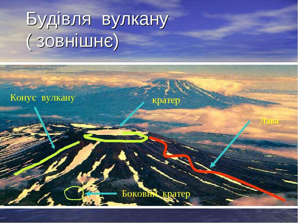 Будівля вулкану ( зовнішнє) кратер Конус вулкану Боковий кратер Лава