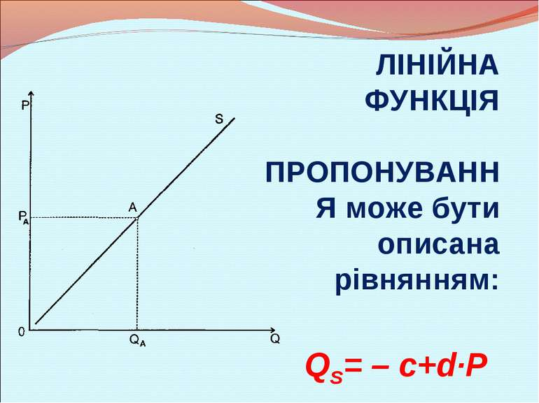 ЛІНІЙНА ФУНКЦІЯ ПРОПОНУВАННЯ може бути описана рівнянням: QS= – c+d·P