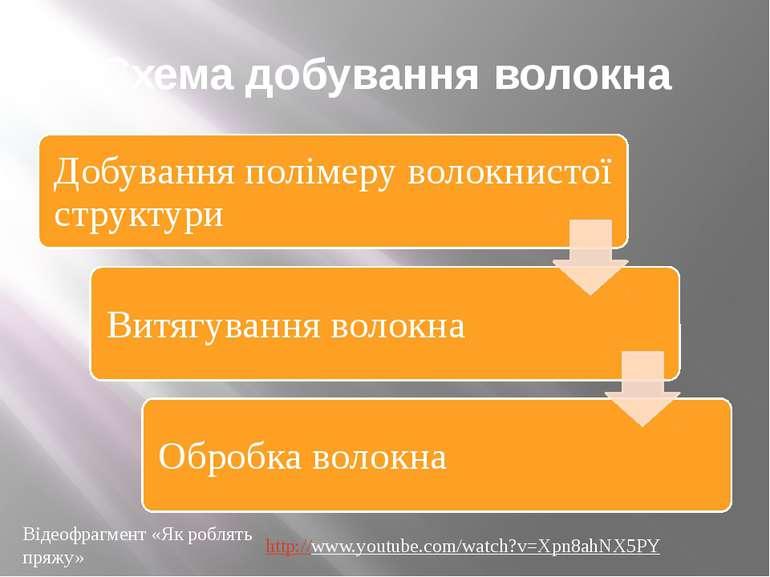 Схема добування волокна http://www.youtube.com/watch?v=Xpn8ahNX5PY Відеофрагм...