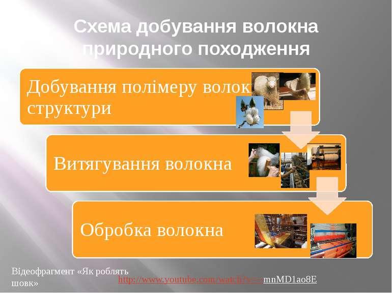Схема добування волокна природного походження http://www.youtube.com/watch?v=...