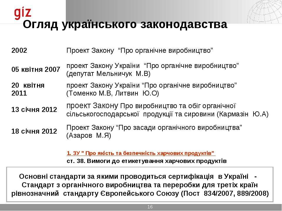 Огляд українського законодавства Основні стандарти за якими проводиться серти...