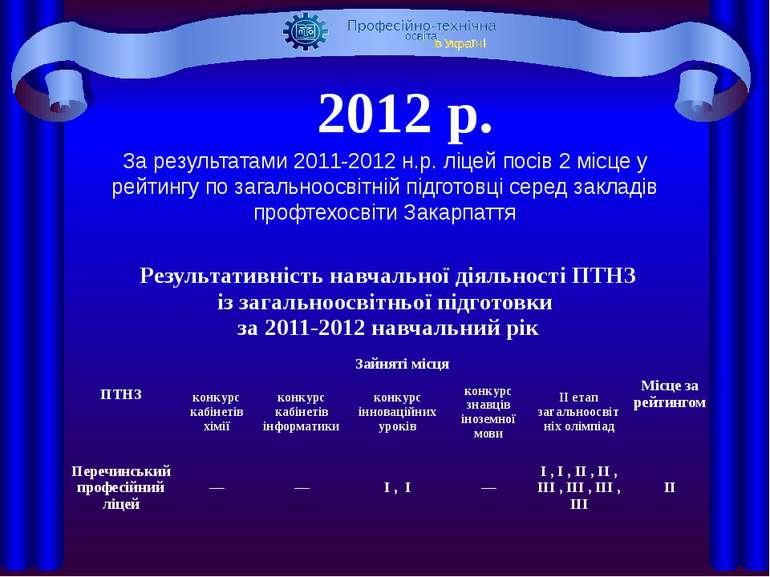 Перечинський професійний ліцей Знатоки історії 2012 р. За результатами 2011-2...