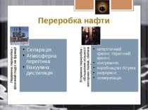 Переробка нафти http://www.km-school.ru/r1/media/gif/kolonna.swf